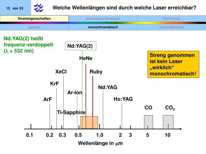 Nd:YAG(2)