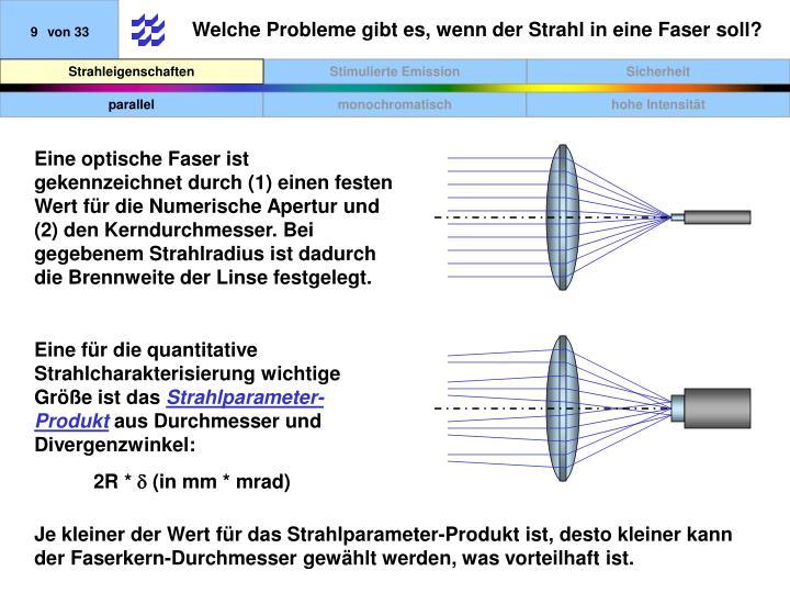 Welche Probleme gibt es, wenn der Strahl in eine Faser soll?