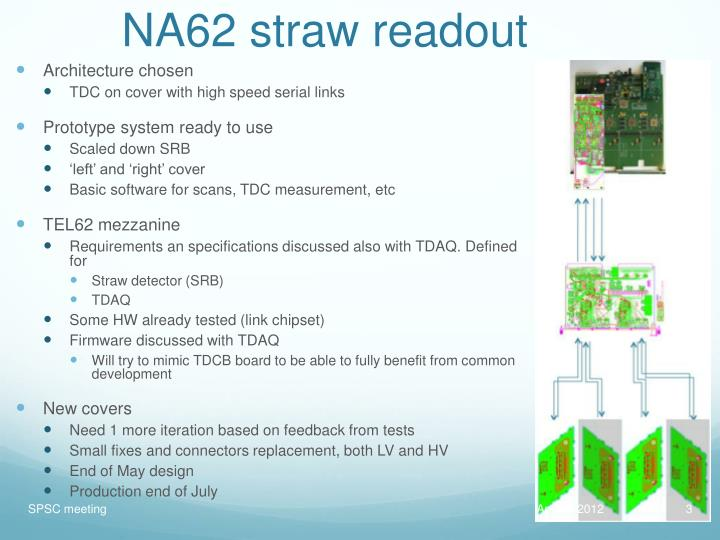 Na62 straw readout
