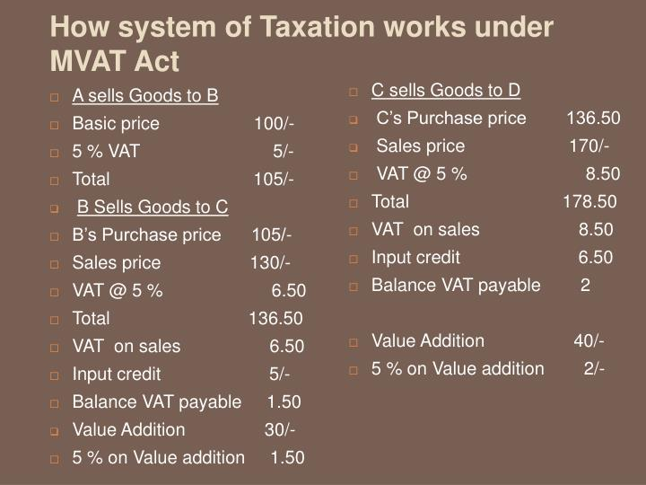 How system of Taxation works under MVAT Act