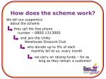 how does the scheme work