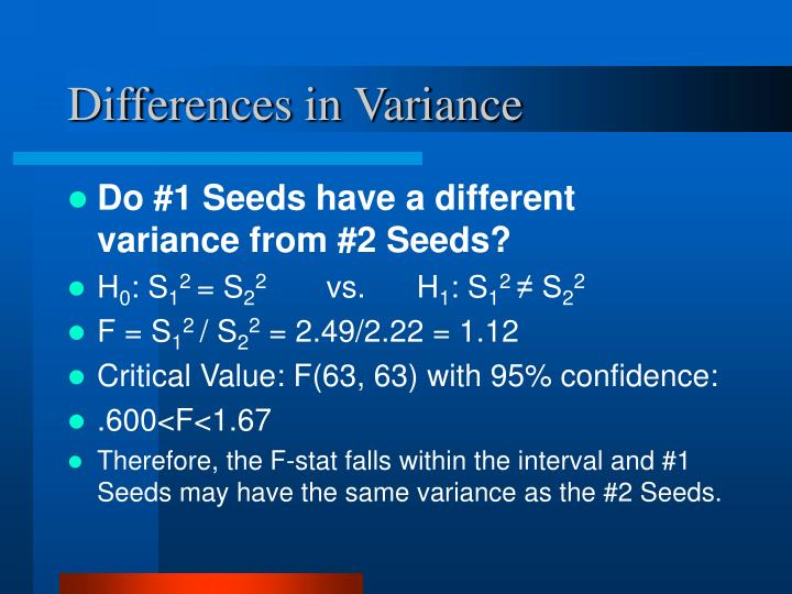 Differences in Variance