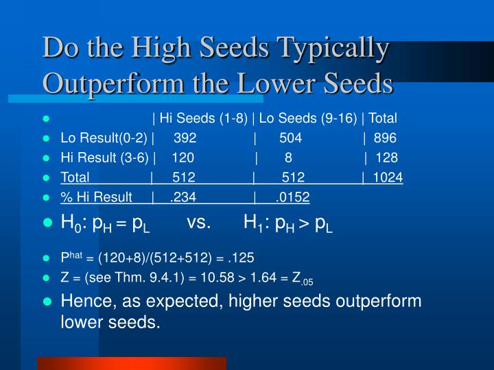 Do the High Seeds Typically Outperform the Lower Seeds