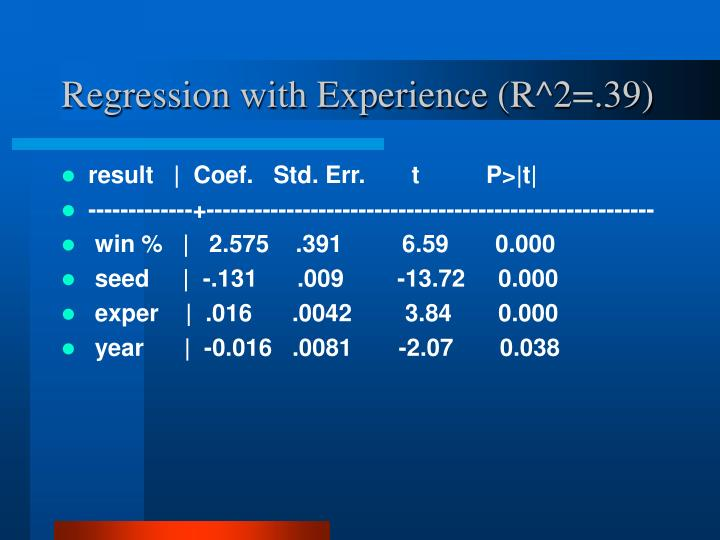 Regression with Experience (R^2=.39)