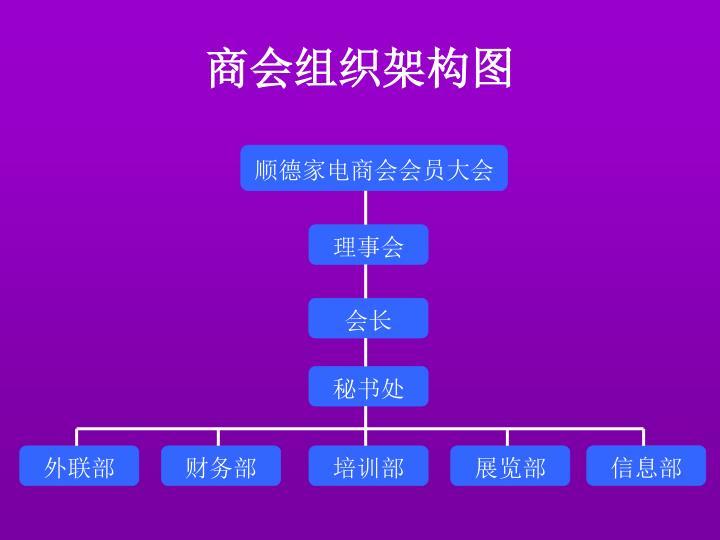商会组织架构图