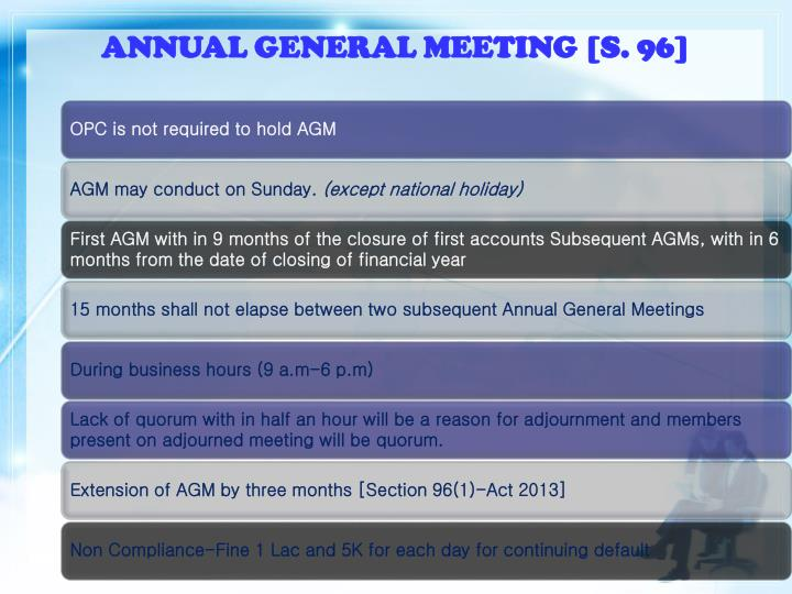 ANNUAL GENERAL MEETING [S. 96]
