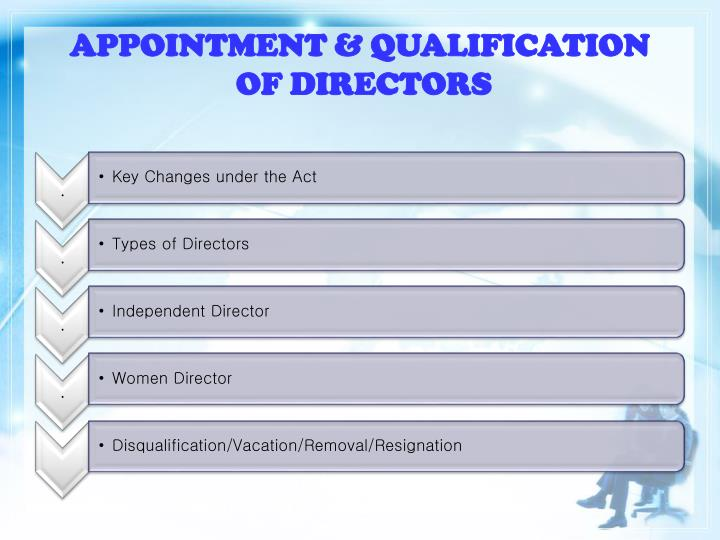 APPOINTMENT & QUALIFICATION