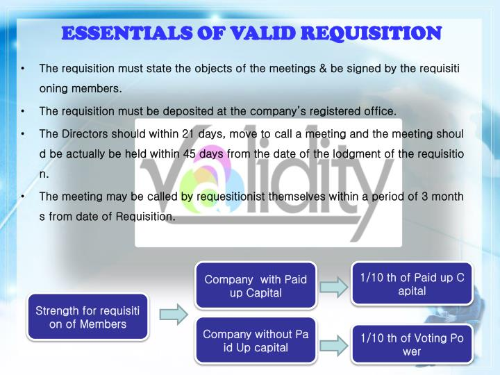 ESSENTIALS OF VALID REQUISITION