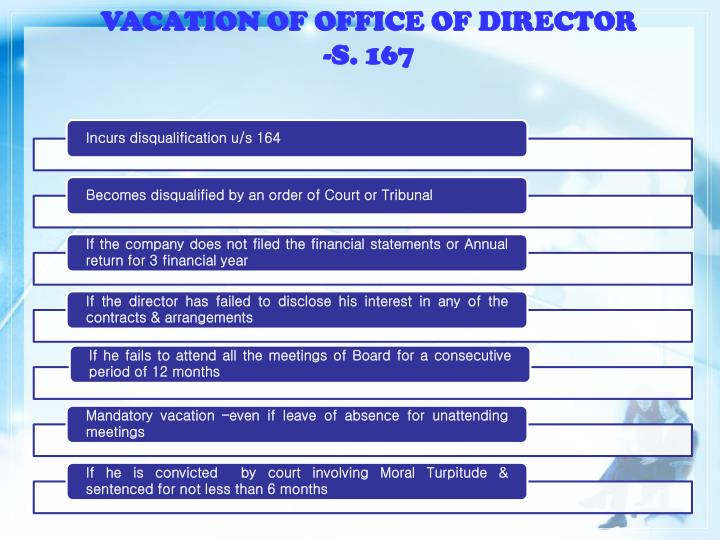 VACATION OF OFFICE OF DIRECTOR
