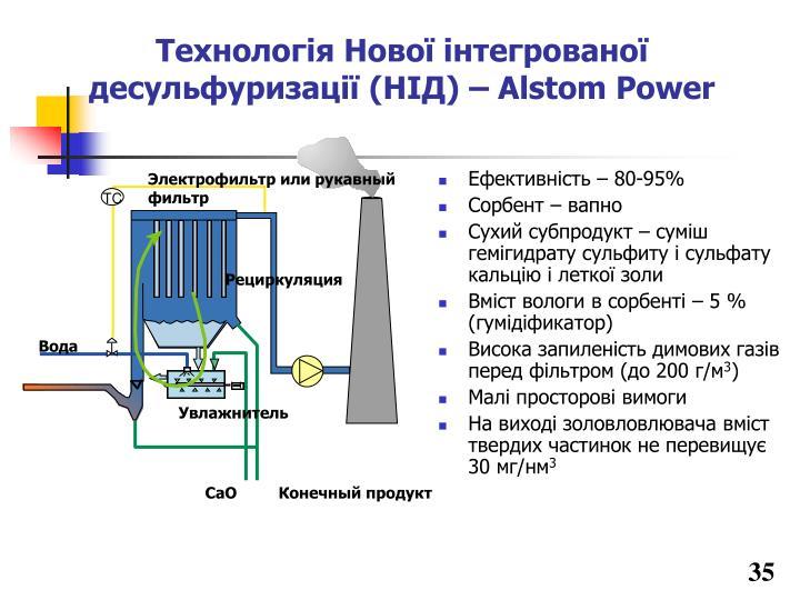 Электрофильтр или