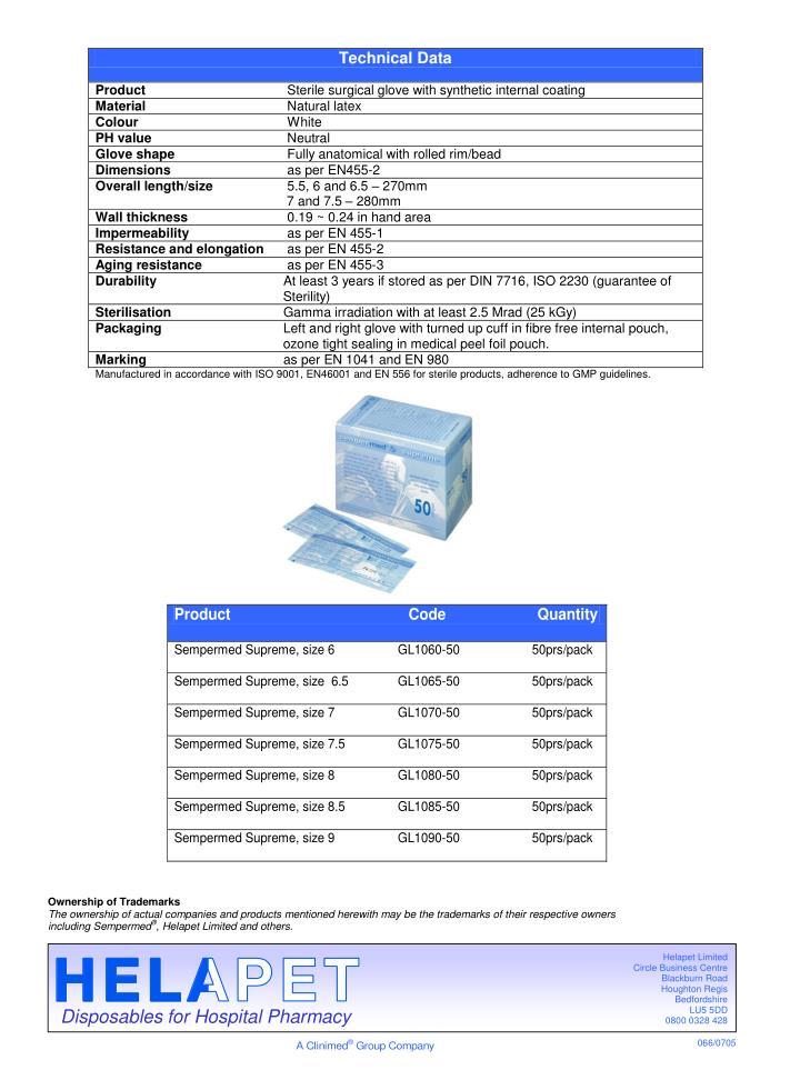 Disposables for Hospital Pharmacy