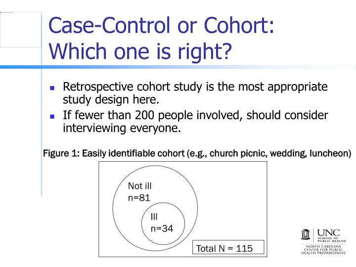 Retrospective cohort study is the most appropriate study design here.