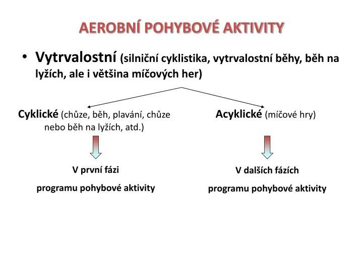 AEROBNÍ POHYBOVÉ AKTIVITY