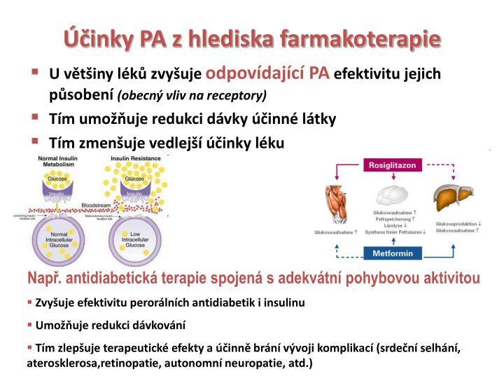 Účinky PA z hlediska farmakoterapie