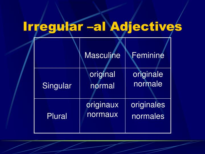 Irregular –al Adjectives