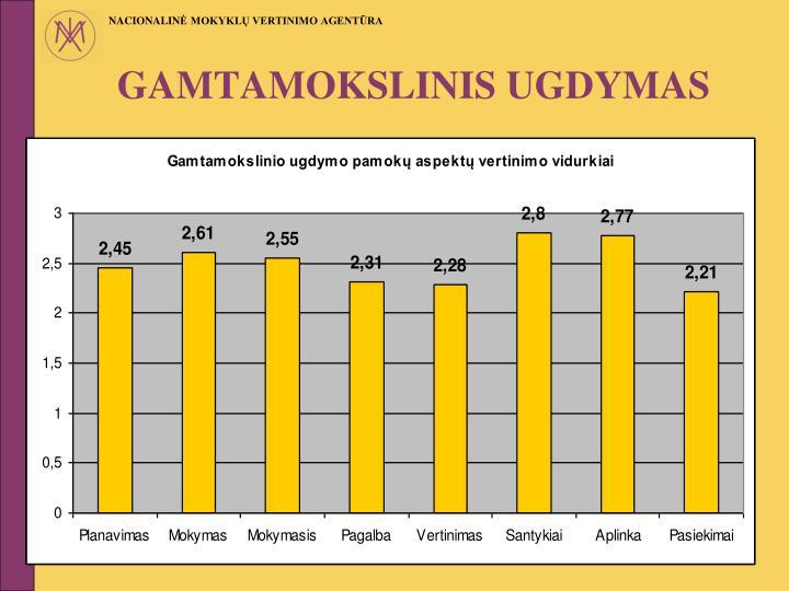 GAMTAMOKSLINIS UGDYMAS