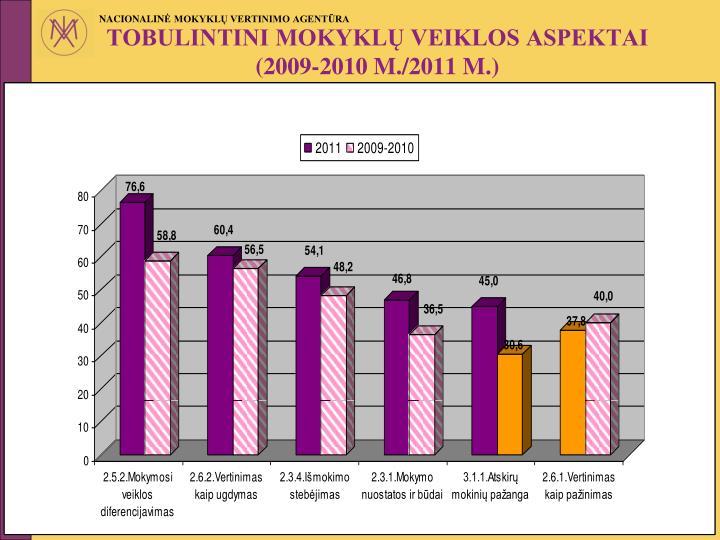 TOBULINTINI MOKYKLŲ VEIKLOS ASPEKTAI (2009-2010 M./2011 M.)