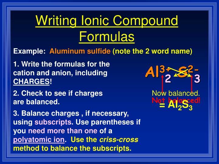Writing Ionic Compound Formulas