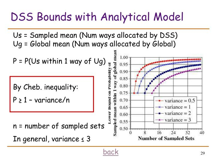 DSS Bounds with Analytical Model
