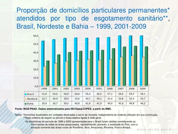 Proporção de domicílios particulares permanentes* atendidos por tipo de esgotamento sanitário**