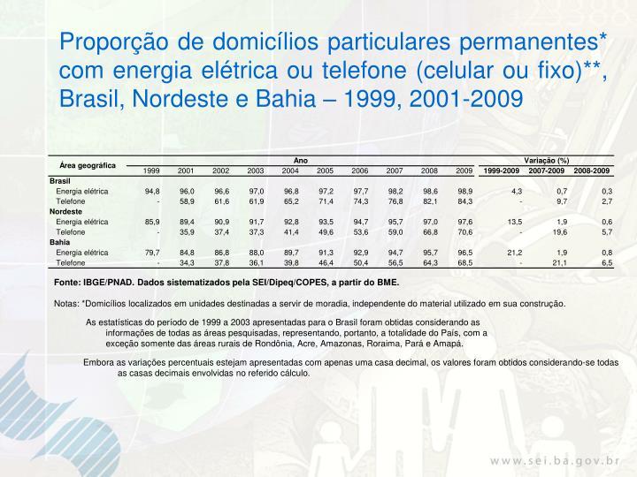 Proporção de domicílios particulares permanentes* com energia elétrica ou telefone (celular ou fixo)**, Brasil, Nordeste e Bahia – 1999, 2001-2009