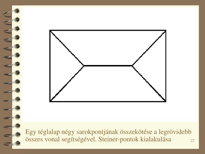 Egy téglalap négy sarokpontjának összekötése a legrövidebb összes vonal segítségével. Steiner-pontok kialakulása