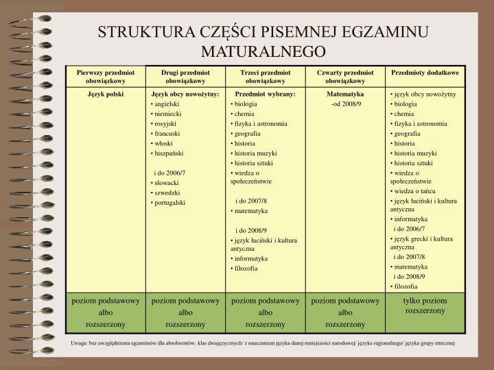 Struktura cz ci pisemnej egzaminu maturalnego