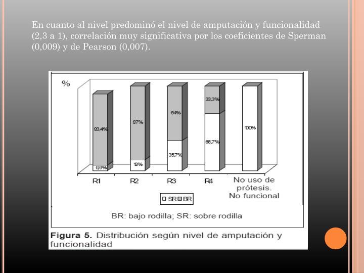 En cuanto al nivel predominó el nivel de amputación y funcionalidad   (2,3 a 1), correlación muy significativa por los coeficientes de Sperman (0,009) y de Pearson (0,007).