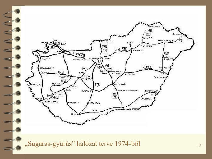 """""""Sugaras-gyűrűs"""" hálózat terve 1974-ből"""