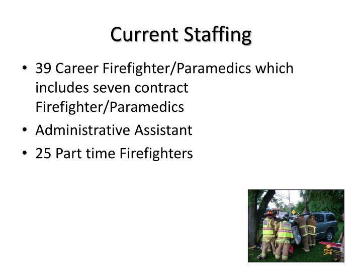 Current Staffing