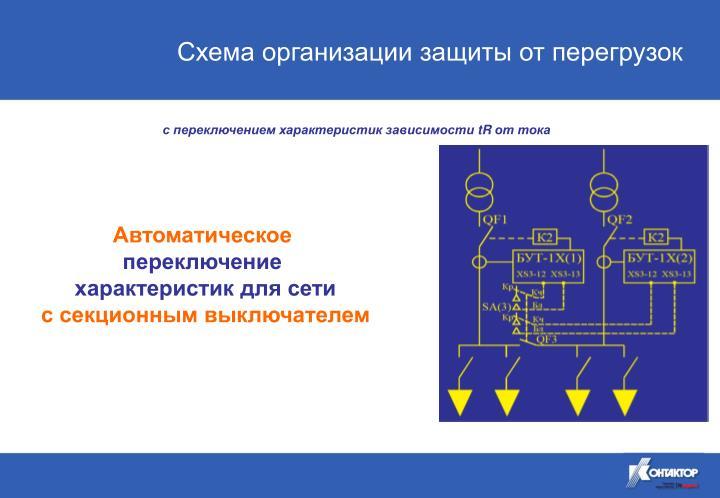 Схема организации защиты от перегрузок