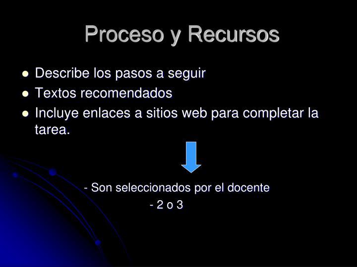 Proceso y Recursos