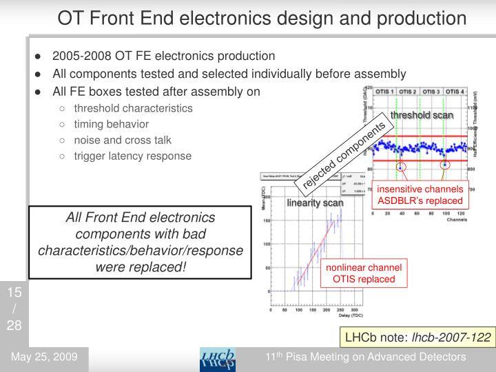 OT Front End electronics design and production
