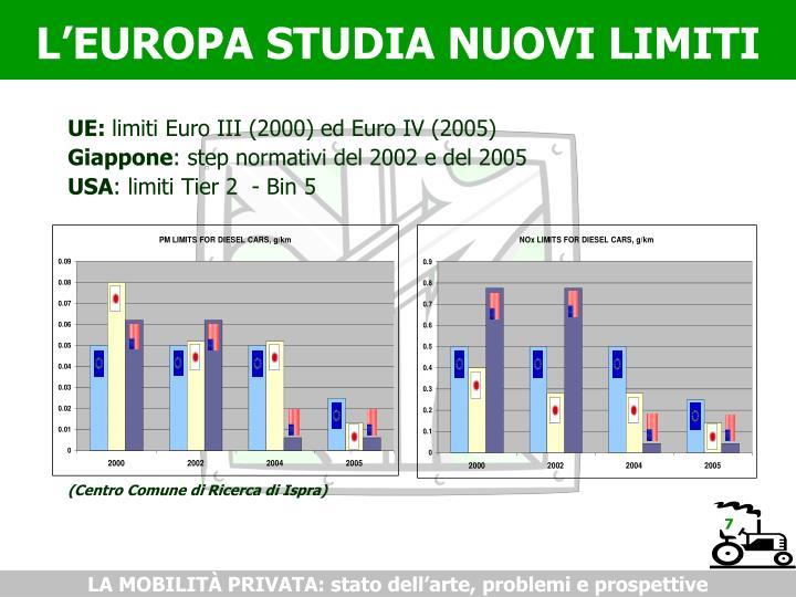 L'EUROPA STUDIA NUOVI LIMITI