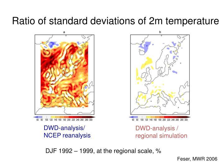 Ratio of standard deviations of 2m temperature