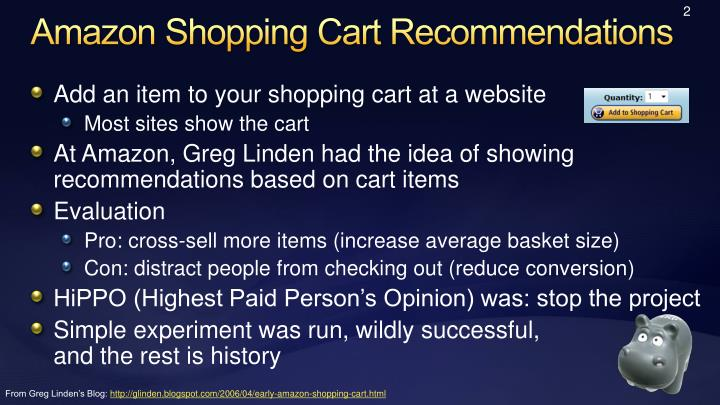 Amazon shopping cart recommendations