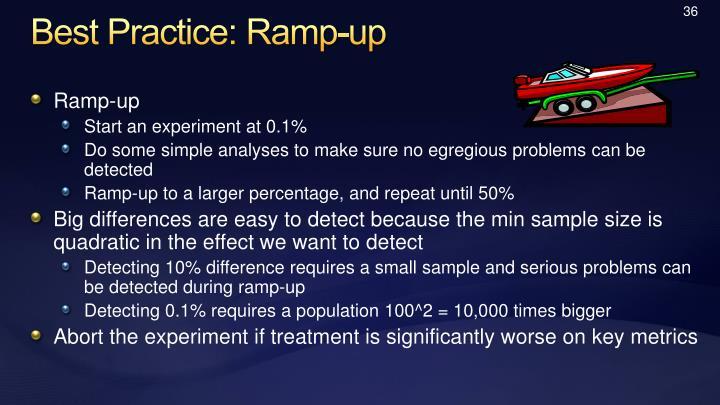 Best Practice: Ramp-up
