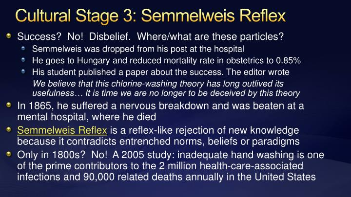 Cultural Stage 3: Semmelweis Reflex