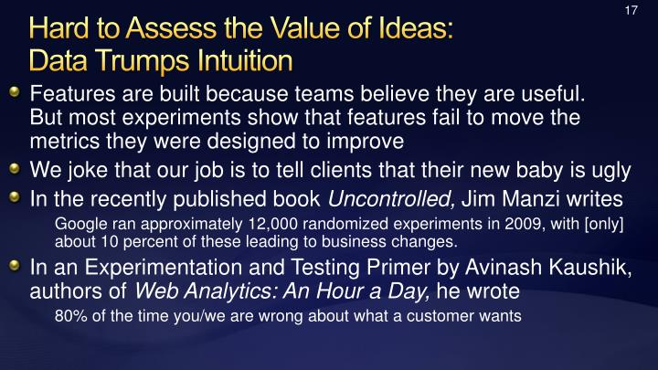 Hard to Assess the Value of Ideas: