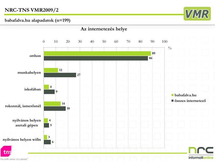 NRC-TNS VMR2009/2