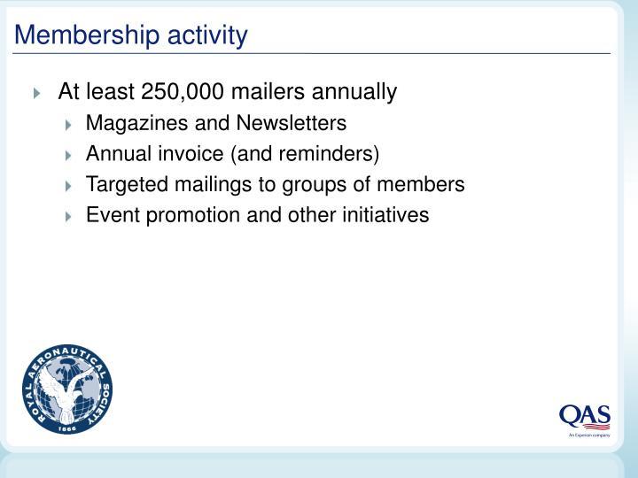 Membership activity