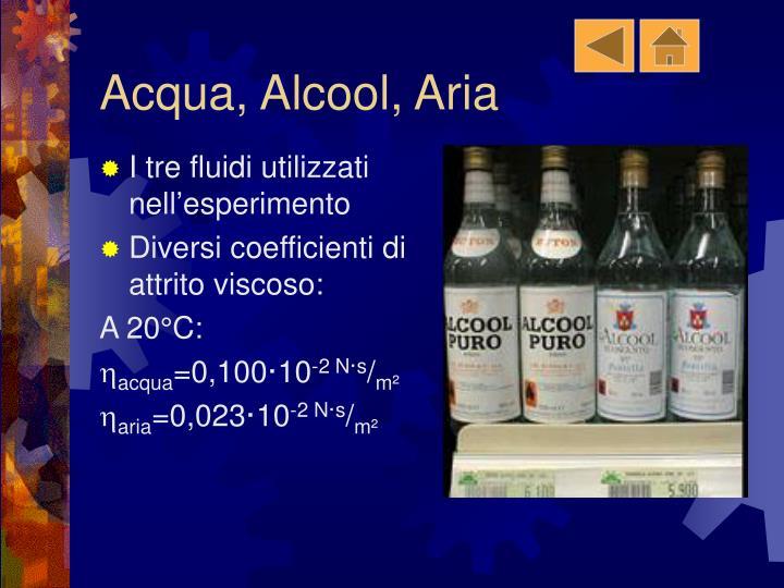 Acqua, Alcool, Aria