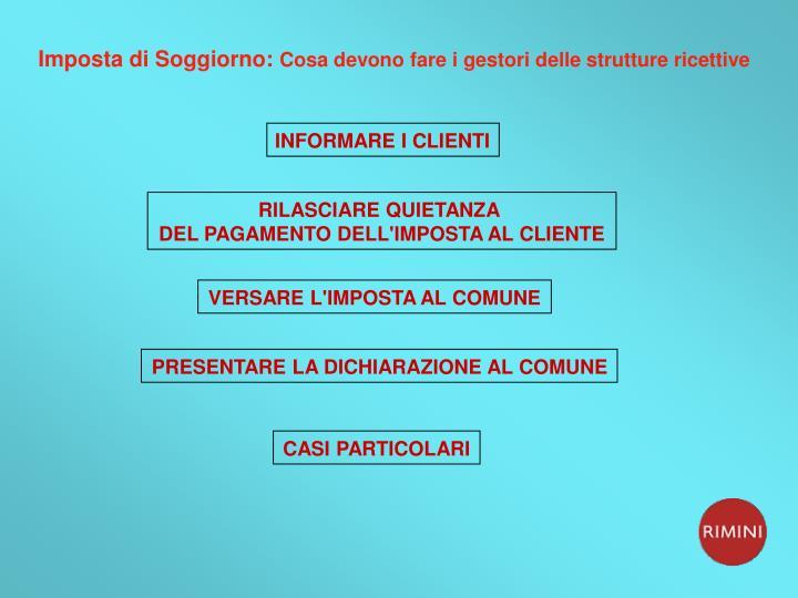 Imposta di Soggiorno: