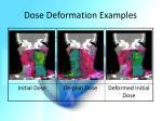 dose deformation examples