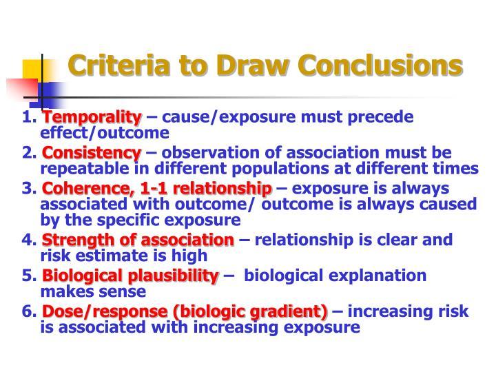 Criteria to Draw Conclusions