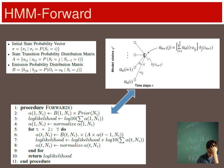 HMM-Forward