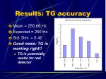 results tg accuracy