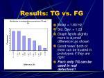 results tg vs fg