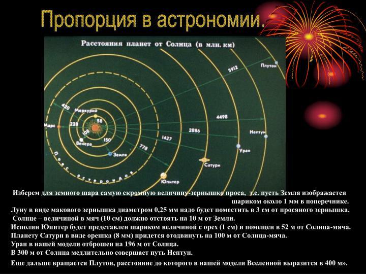 Пропорция в астрономии.