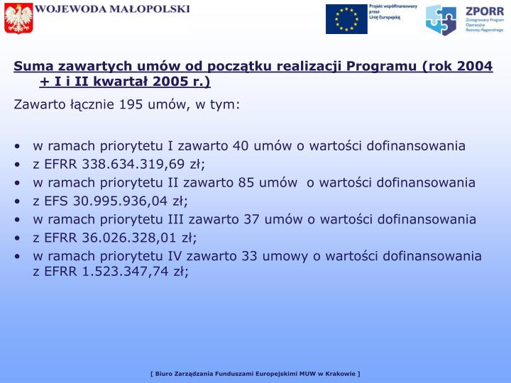 Suma zawartych umów od początku realizacji Programu (rok 2004 + I i II kwartał 2005 r.)